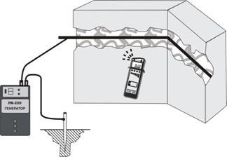 Искатель скрытой проводки своими руками: схемы