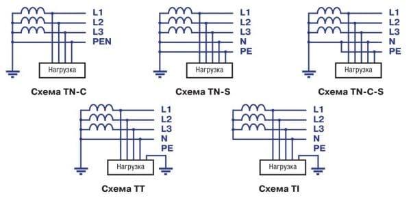 Почему бьет током и как сделать заземление для водонагревателя электротитан?