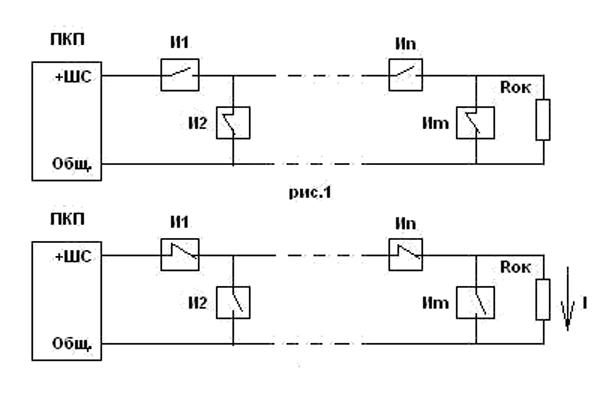 Существует ли сигнализация о приближении к порогу отключения автомата?