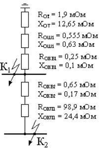 Ток короткого замыкания: как рассчитать, таблица