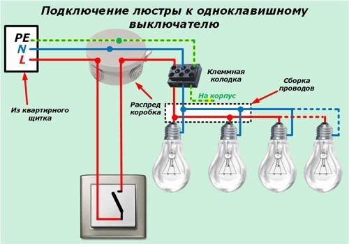 Как подключить люстру на одноклавишный выключатель, а точечные светильники на двухклавишный?