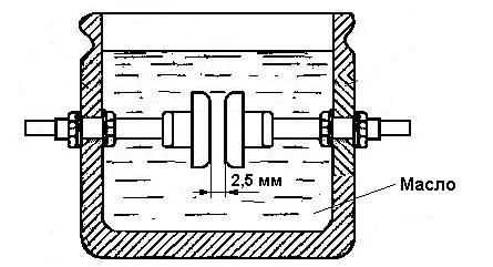 Порядок и методика испытания трансформаторного масла