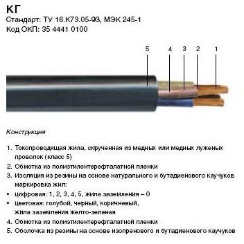Кабель КГ: расшифровка, конструкция, технические характеристики
