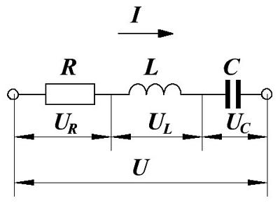 Калькулятор расчета импеданса в последовательном соединении элементов цепи