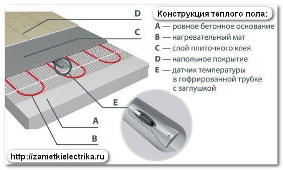 Как подключить терморегулятор orbis fancoil?