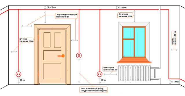 Что делать, если в квартире предусмотрена трехфазная проводка, а заложили кабель для однофазной?