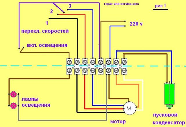 Почему не работает мотор вытяжки, а подсветка работает?