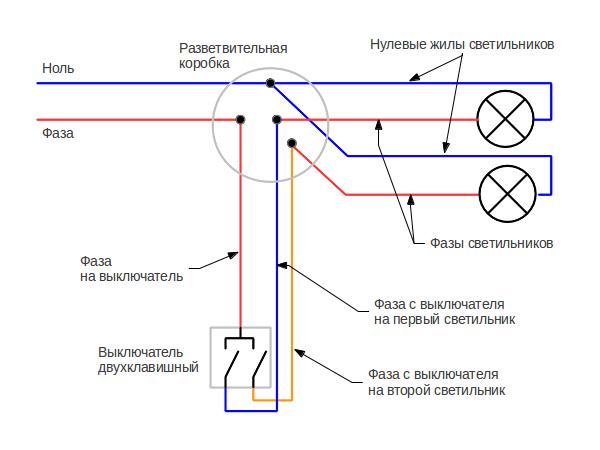 Как узнать причину - почему не работает люстра?