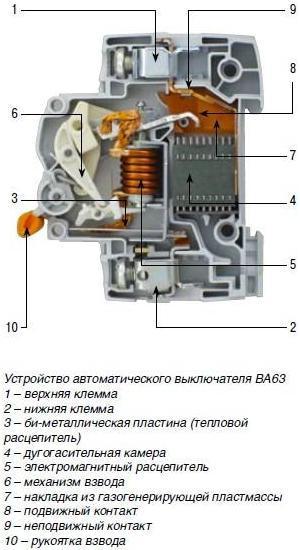 Дифавтомат: конструкция, принцип работы, технические параметры