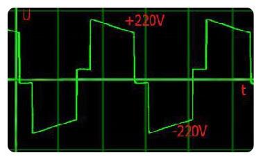 Можно ли подключить инвертор к аккумулятору, сделав вечный двигатель?