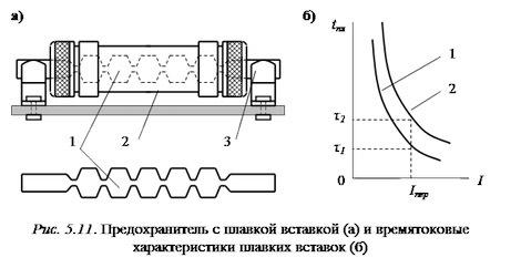 Расчет диаметра провода для плавких вставок предохранителей по току