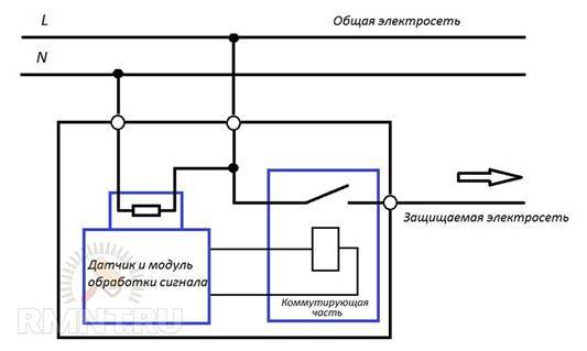 Реле времени: назначение, принцип работы, схемы подключения