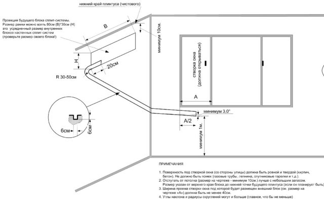Можно ли прокладывать трубки для кондиционера в кабельной шахте?