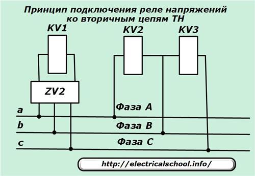Защита минимального напряжения: принцип работы, схема устройства ЗМН
