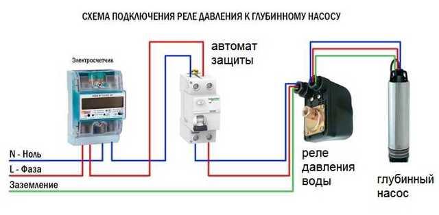 Реле давления воды: как выбрать, настроить своими руками