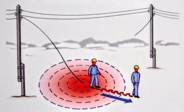 Наведенное напряжение: причины возникновения и меры защиты
