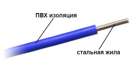 Какая температура нагрева провода ПНСВ 1х1,2 и срок службы?