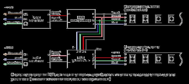 Подключение светодиодной rgb ленты: схемы с контроллером и без