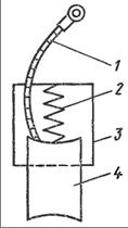 Электродвигатель постоянного тока: устройство, принцип работы, типы, управление