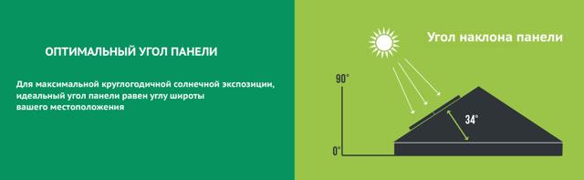 Установка солнечных батарей для дома: выбор места монтажа, этапы