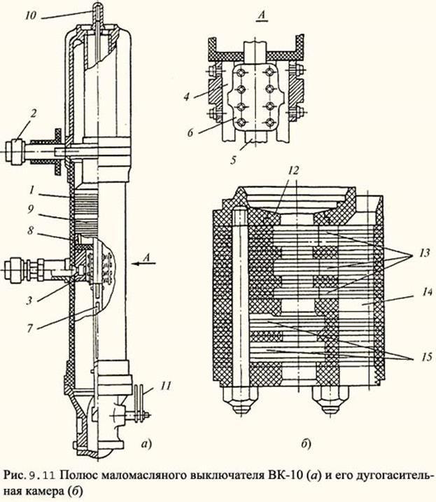 Элегазовые выключатели: принцип работы и характеристики