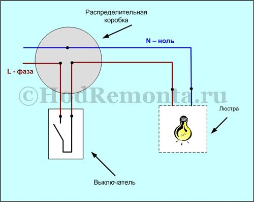 Зачем подключать заземление к люстре с пультом ДУ?