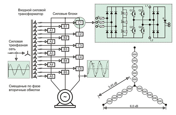 Преобразователь частоты: тиристорный, высоковольтный, обзор цен