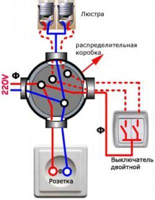 Как подсоединить люстру своими руками: видео, схема, фото