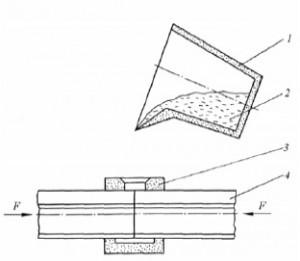 Термитная сварка в домашних условиях: инструкция