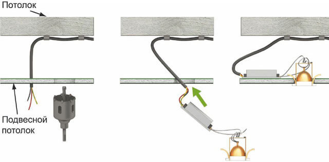 Как правильно подключить точечный светильник с подсветкой?
