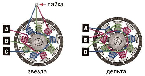 Бесколлекторный двигатель постоянного тока: принцип работы, устройство, применение