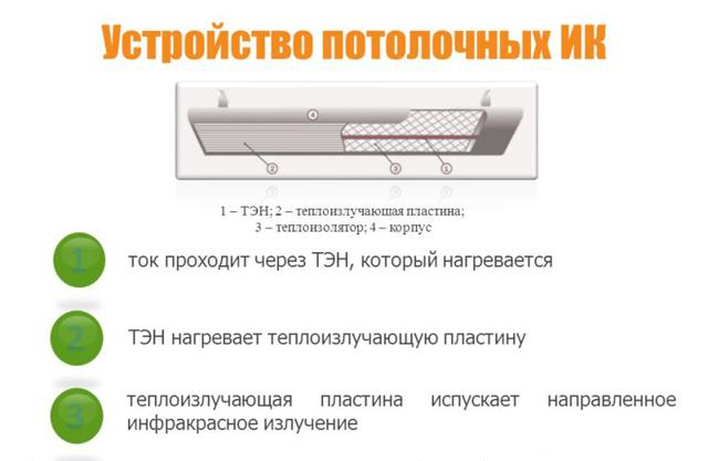 Ремонт инфракрасного обогревателя своими руками: мастер-класс