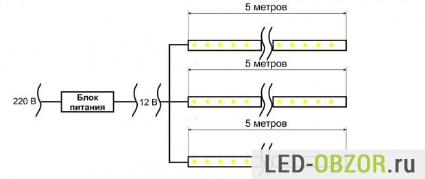 Какой блок питания нужен для подключения 3 светодиодных лент?