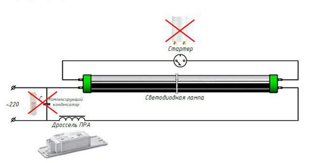 Можно ли в потолочный светильник для люминисцентных ламп 1200 мм поставить уфо лампу с таким же цоколем и размером?