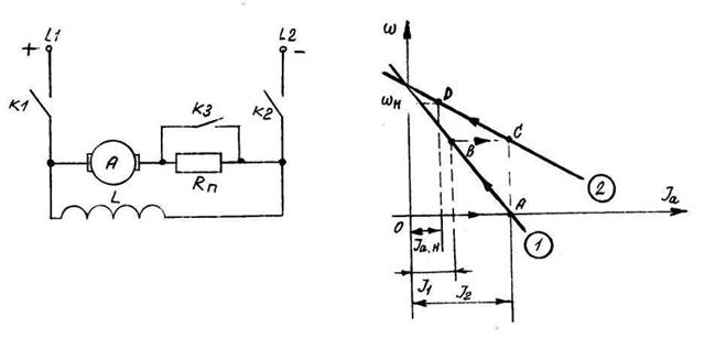 Методы запуска электродвигателя постоянного тока - схемы