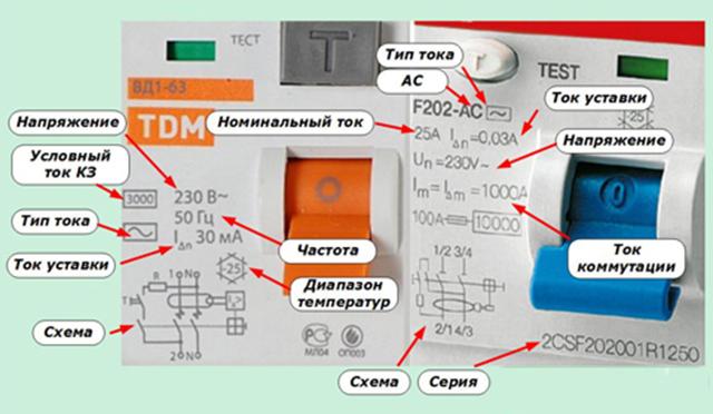 Можно ли подключать всю проводку к одному дифавтомату?