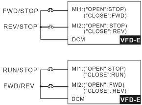 Как запрограммировать частотник АТv312, чтобы он включался автоматически?