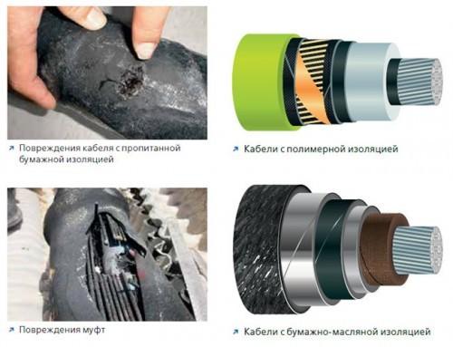 Поиск места повреждения кабеля: 7 лучших методик