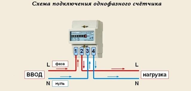Измерительные трансформаторы тока: назначение, устройство, схемы