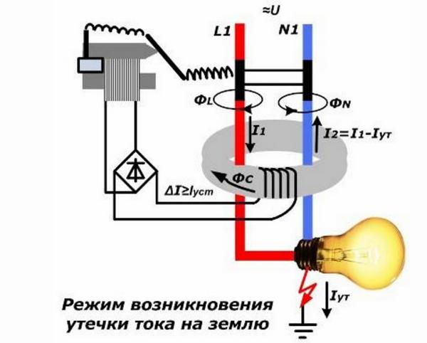 Что такое утечка тока и каковы причины её возникновения?