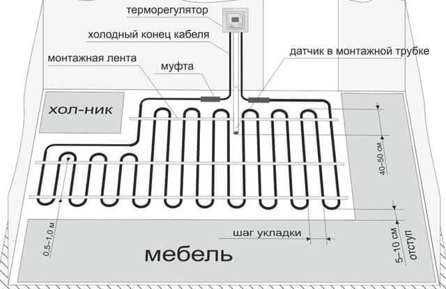 Регулятор теплого пола: подключение, установка, схема