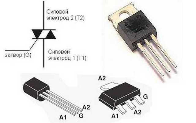 Симисторы: принцип работы, проверка и включение, схемы