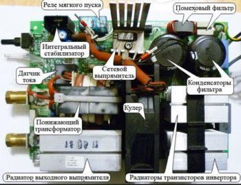 Сварочный инвертор своими руками: схема, видео