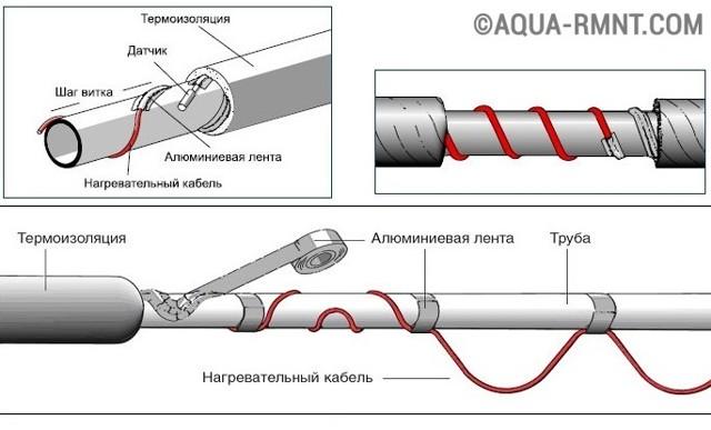 Для чего лишний провод в электрическом полотенцесушителе Терминус?