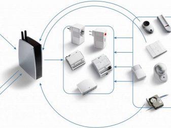 Умный дом своими руками: оборудования, системы, схемы, как сделать