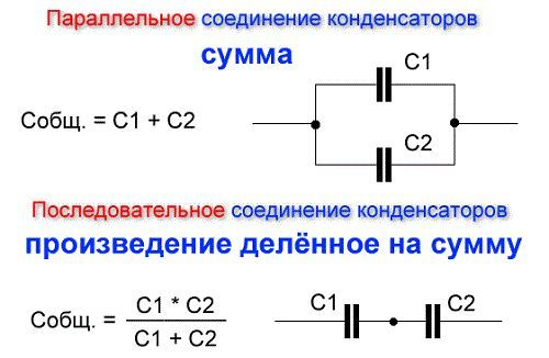 Онлайн калькулятор расчета запасаемой энергии в конденсаторе