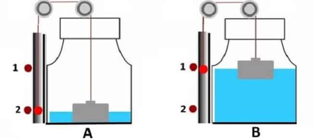 Выбираем датчики уровня воды в резервуара и емкостях: виды, принцип действия