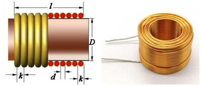 Онлайн калькулятор расчета индуктивности прямого провода