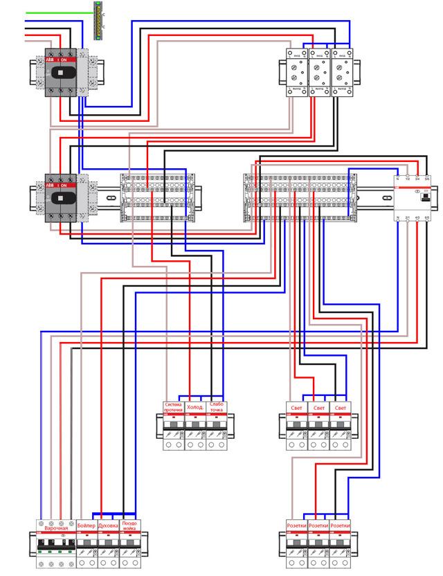Как правильно подобрать автоматику для двух зданий с разными вводами?