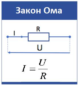 Закон Ома для участка цепи простым языком для чайников